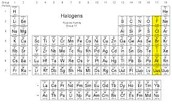The Elements that are in this Group