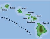 Hawaii's Eight Main Islands