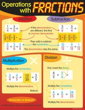 Adding/Subtracting Rational Expressions