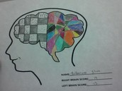Right Brain Thinker