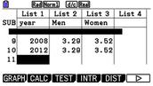 Data 2008 - 2012