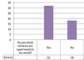 Children oppressed in the first world