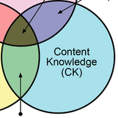 Content Knowledge