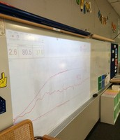 Graphing Science Data