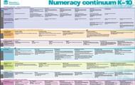 Numeracy Continuum