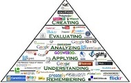 Bloom's Taxonomy and Technology