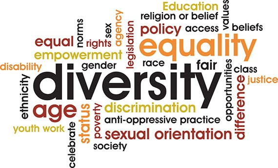 equality and diversity in education essay The main aim of this case study is to explore the concept of equality and diversity in contemporary society, this research will concentrate on the impact.