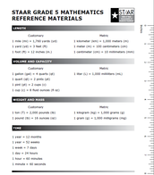 STAAR Reference Materials