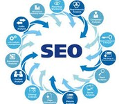 Grow Your Online Business Through SEO Reseller