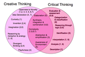 Comparing Critical and Creative Thinking