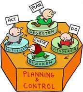 Eenvoudige Planning & Control