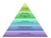 Language Pyramid