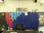 Assessment Wall
