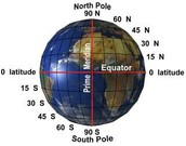 What are longitude, latitude, the equator, and the prime meridian?