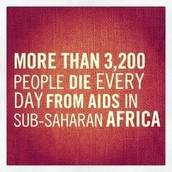How many people die in sub Sahara Africa