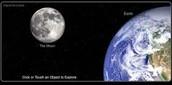 A Moon Fact