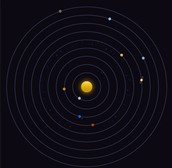 Understanding of our solar system