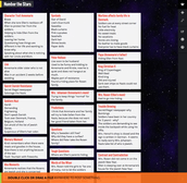 My Number the stars Padlet