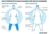 Ebola Potective Gear