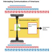 NSA spy machine