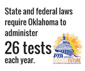 Let's end High Stakes Testing!