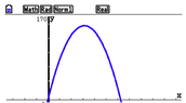 1. Graph the function f(t)= −16t^2+ 100t
