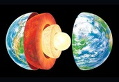 features of earths