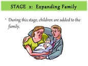 parenting/expanding stage