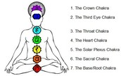 A brief explanation about Reiki