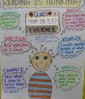 3rd Grade: Thinking