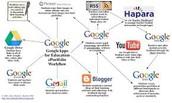 Google Apps for Education