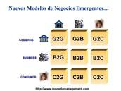 Modelos de comercio electronico