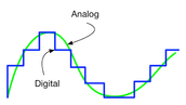 Differences between Analog and Digital SIgnals