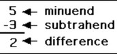 Minuend, Subtrahend and Difference