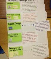 Units of Study lessons and rubrics