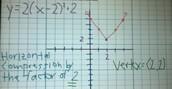 Graphing Vertex Form