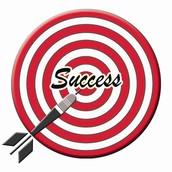 Week 27 Learning Targets