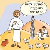 יהודי שנבהל ומתיוון