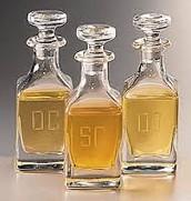 Sacred Chrism Oil