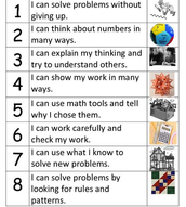 "8 Mathematical Practices in ""I can"" statements"
