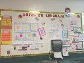 Language Arts Wall