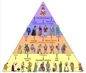 Feudalism system