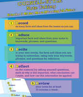 5 R's of Cornell Notes