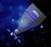 Gamma ray telescope design.