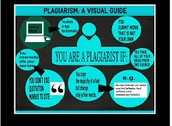 How to tell if you have plagiarized