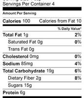 Parfait Nutrition Facts