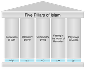 The five pillars of faith