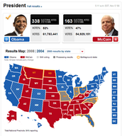 The Presidential Election in 2008