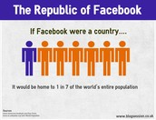 1/7 of the World is on Facebook