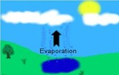 What does evaperation mean?